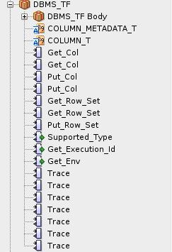 Polymorphic Table Functions | SQLORA